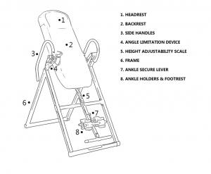 The basic features found on most inversion tables